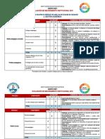 gestion academica 2019.docx