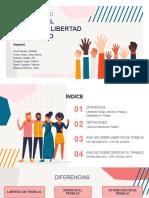 TAREA N° 01= DERECHO AL TRABAJO Y LIBERTAD DE TRABAJO AGREGADO.pptx