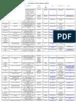 nanopdf.com_list-of-biotech-companies-in-mumbai.pdf