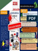 COVID 19-RETOS EN LA EDUCACION