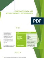 REFRIGERANTES PARA AIRE ACONDICIONADO Y REFRIGERACION