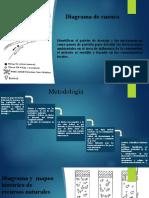 Diagrama de cuenca.pptx