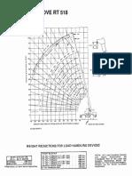 Grove_RT518.pdf