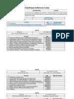 Classificação de Bens em Contas