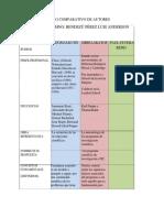 Actividad N° 09 Criterios de evaluaciónPágina Cuadro Comparativo de Autores