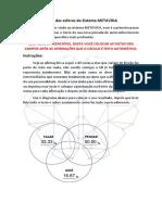 Formulário Teste das esferas do Sistema METAVIDA