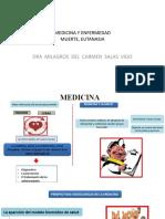 Medicina ,Enfermedad Muerte y Eutanasia (1)