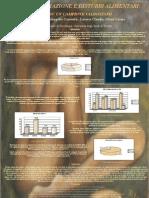 Trauma Dissociazioen e Disturbi Alimentari Presentazione AIP 2010