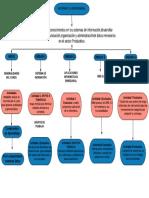 MAPA INFORMÁTICA EMPRESARIAL GRUPO 2.pdf