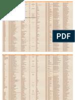 Endereços das escolas estaduais do CE.pdf
