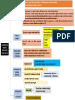 CUADRO SINOPTICO MONEDA EXTRANJERA.pdf