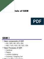 Fundamentals of GSM
