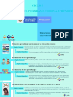 1_FORMACIÓN DOCENTES CICLO 1_ 2020.pptx