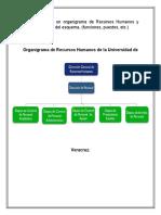 Investigación de un organigrama de Recursos Humanos y hacer un análisis del esquema, (funciones, puestos, etc.)