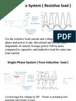 Single-Phase System ( Resistive load )