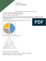 Capacitación Análisis e Interpretación de suelo Matagalpa 270219