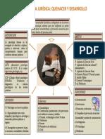 p.juridica 1