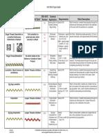 Appendix C - ISO Stitch Type Guide