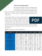 COMPARACIÓN DE LAS SOLUCIONES DE AMINA.docx