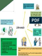 312617574-La-Remuneracion-Mapa-Conceptual.pptx