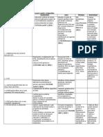 Lista de técnicas moleculares para cuadro comparativo