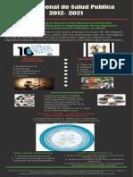 PLAN DECENAL DE SALUD PUBLICA 2012- 2021.pdf