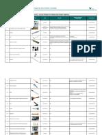 Anexo 3 - Lista de Proibições e Restrições