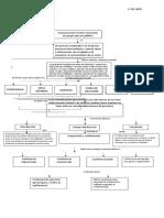 La comunicación formal conferencia TLR.docx