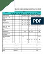 Presupuesto del SIG-SAN CRISTOBAL