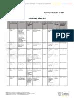 Pruebas-Rápidas-aprobadas-por-Arcsa-23-abril-2020-