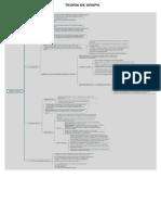 teoría de grupo.pdf