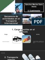 SECUENCIA DE ACTIVIDADES EN EL TRANSPORTE INTERNACIONAL (1)