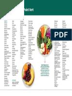les_aliments_a_zeropoint_vert (1).pdf