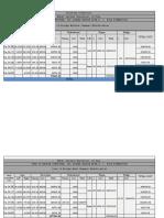 Economic Analysis and Optimization