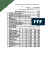 Analisis gastos generales, utilidades
