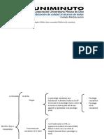 Cuadro sinóptico Modelos social-comunitario