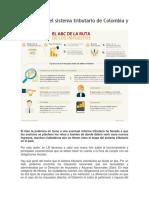 2. Así funciona el sistema tributario de Colombia y la DIAN.pdf