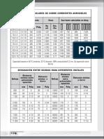Corriente de barras de cobre.pdf