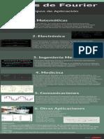 infografia-serie-de-fourier