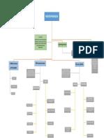 343287497-Mapa-Conceptual-Microfinanzas-y-Microcredito