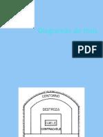 0 .- Diagrama de tiros