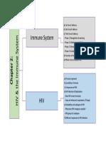 Chapter 2 - Mind map.pdf