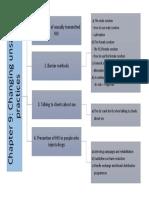 Chapter 9 - Mind map.pdf