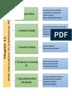 Chapter 11 - Mind map.pdf