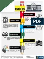 Caracterísiticas de La Universidad Católica