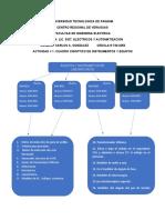 UNIVERSIDAD TECNOLOGICA DE PANAMA # 2 - copia
