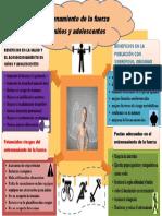 Infografia Fisio 1