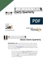 Marketing Charts Data q3 2010