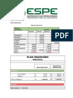 tabla de inversiones
