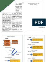 DIPTICO-DE-gestalt (1)
